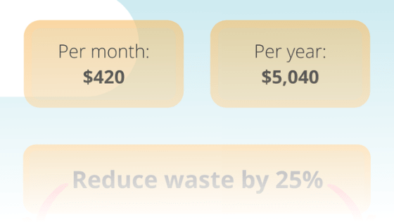 See How Much Could You Save with the OptiMizer [Infographic]